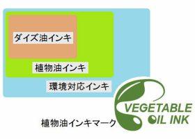 大豆油は印刷用インキにも使用されている。