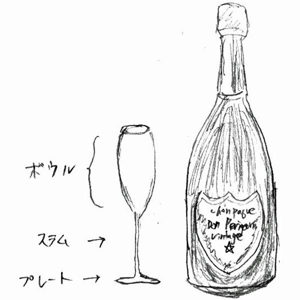 ワイングラスの部位とジェームス・ボンドの好物「ドン・ペリニオン ヴィンテージ」。